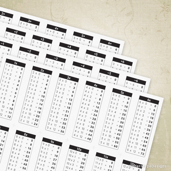 1-12 Math Table Chart Printable Kit