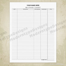 Load image into Gallery viewer, Car Mileage Tracker Chart Printable Form (editable)