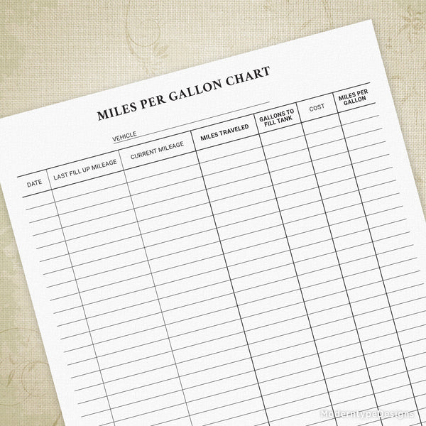 Miles Per Gallon Chart Printable Form