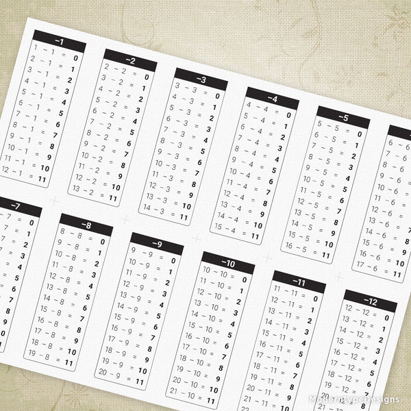 1-12 Subtractions Table Chart Printable