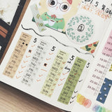 2 PCS Creative Timeline and Week Plan DIY Notebook Decorative Hand Tearing Tape Washi Tape School Office Stationery, Random Style Delivery
