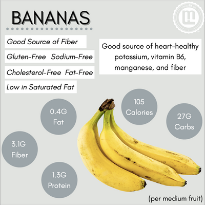 7 Reasons You Need to Be Eating More Bananas!