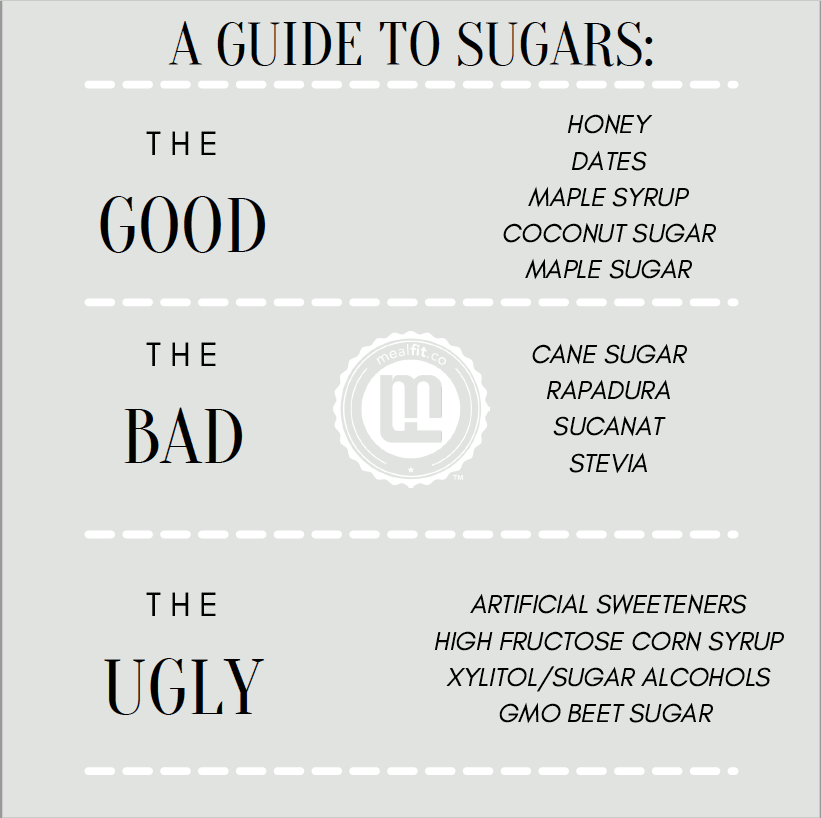 guide to sugars good, bad, and the ugly infographic