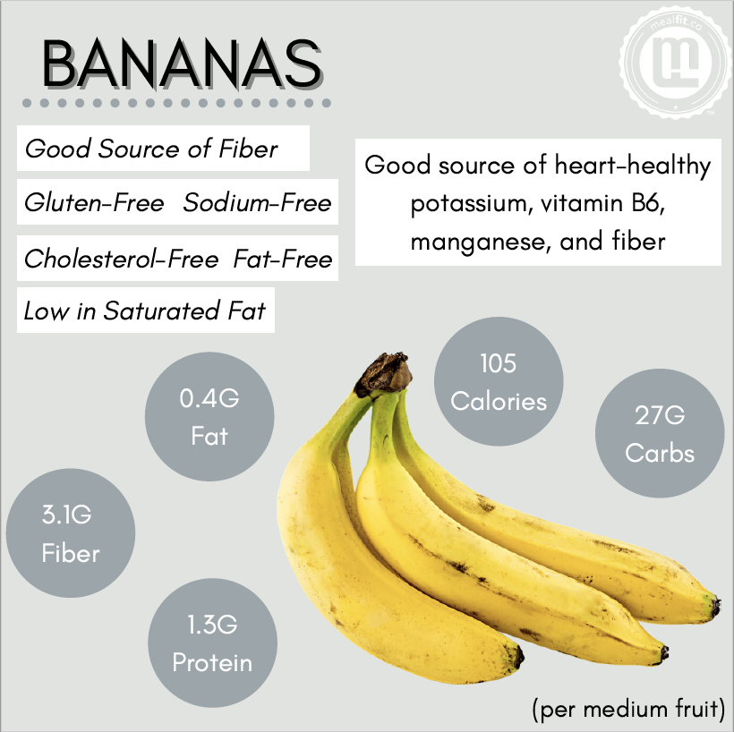 banana facts infographic