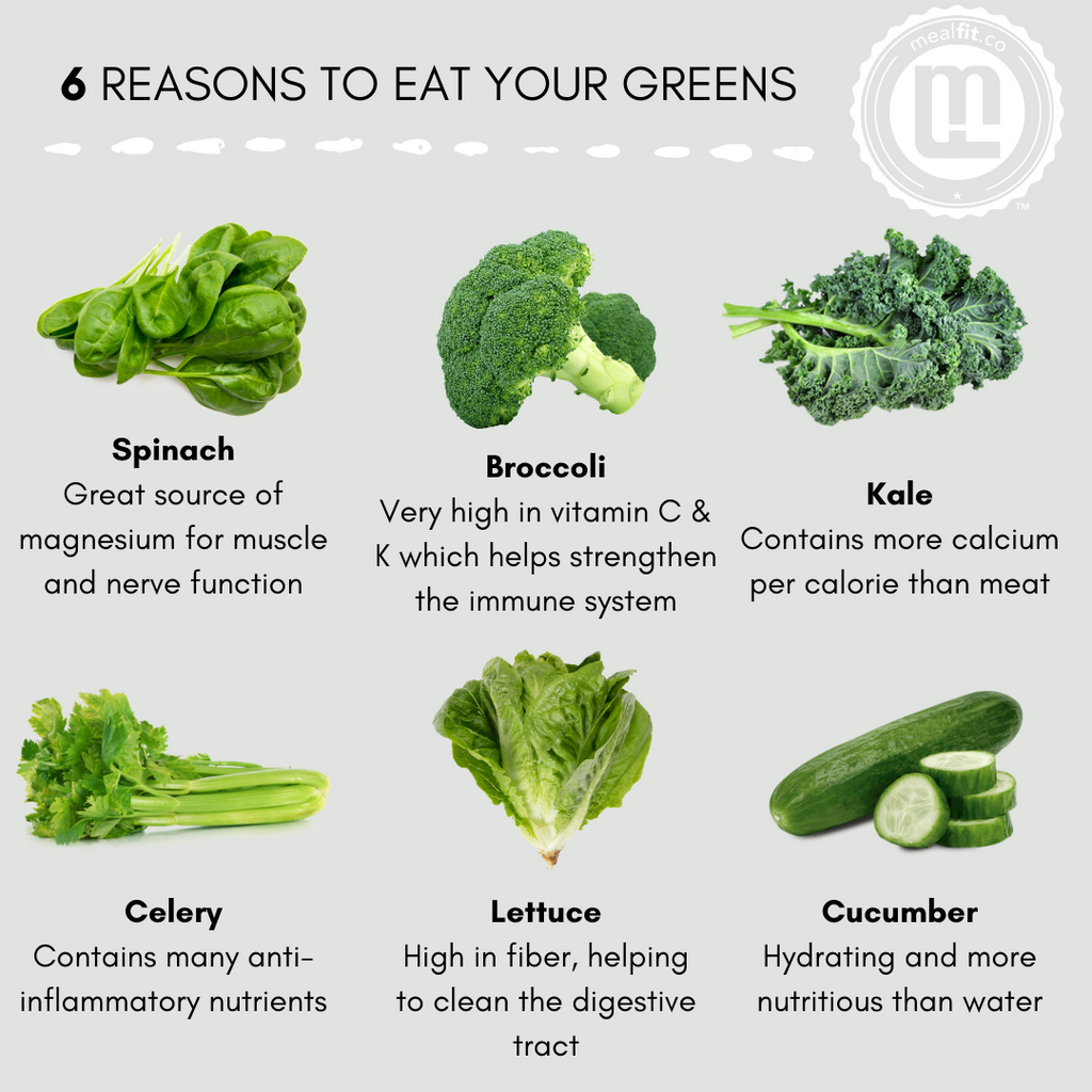 6 Reasons to eat your greens infographic