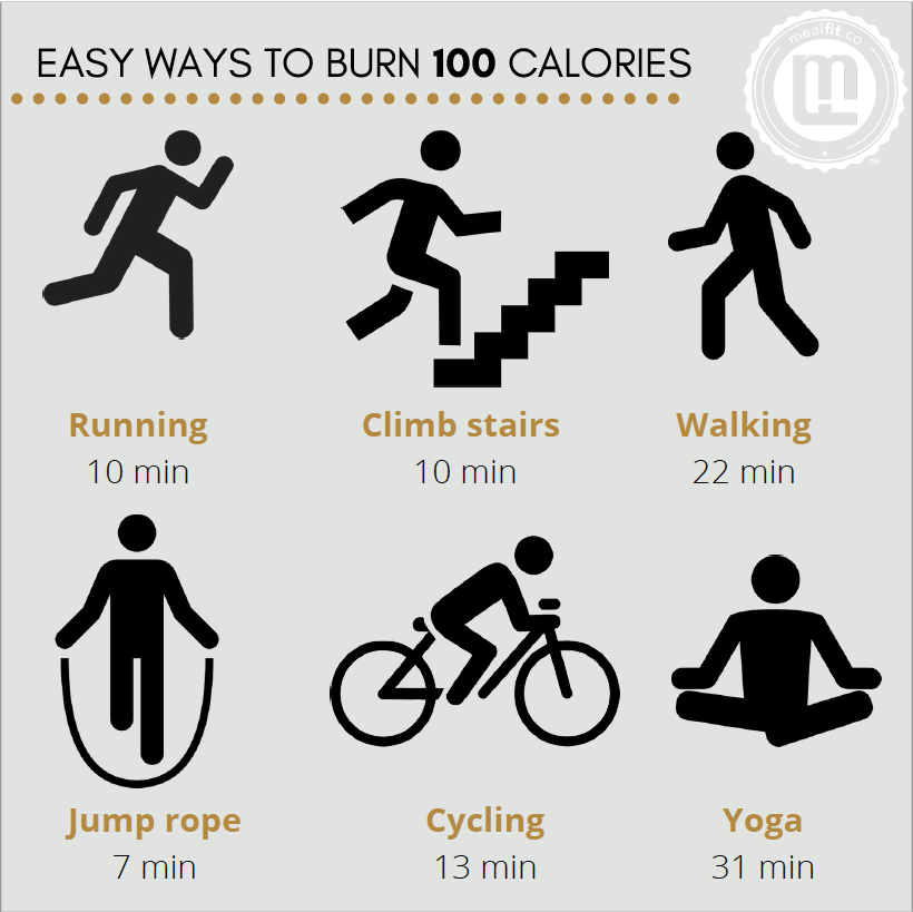 Easy ways to burn 100 calories infographic