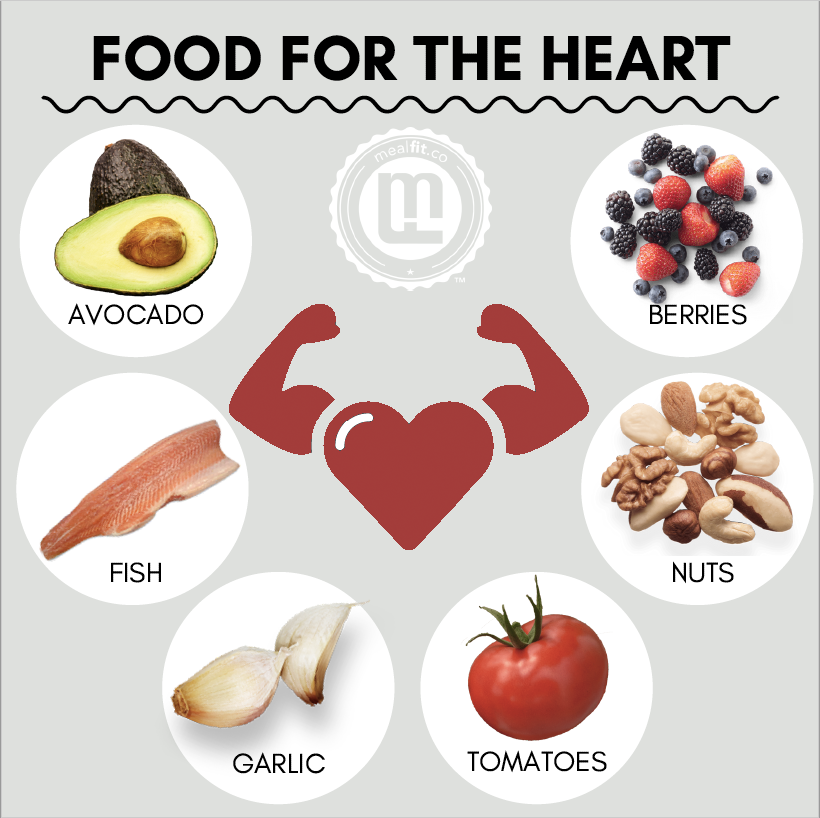 6 foods for a healthy heart infographic