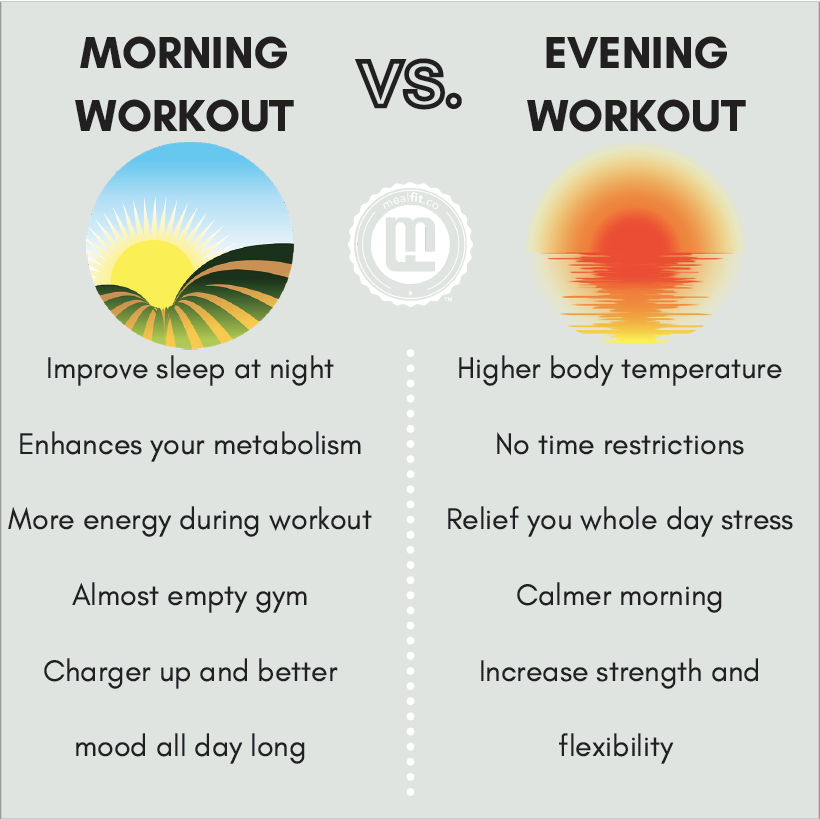 morning vs. evening workouts infographic