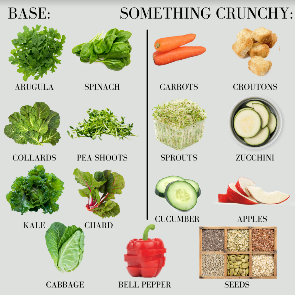 How to Make the Perfect Salad!