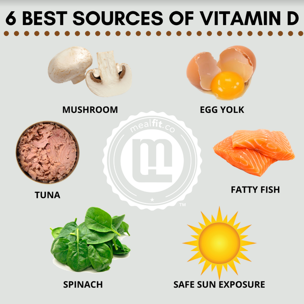 6 best sources of vitamin D infographic