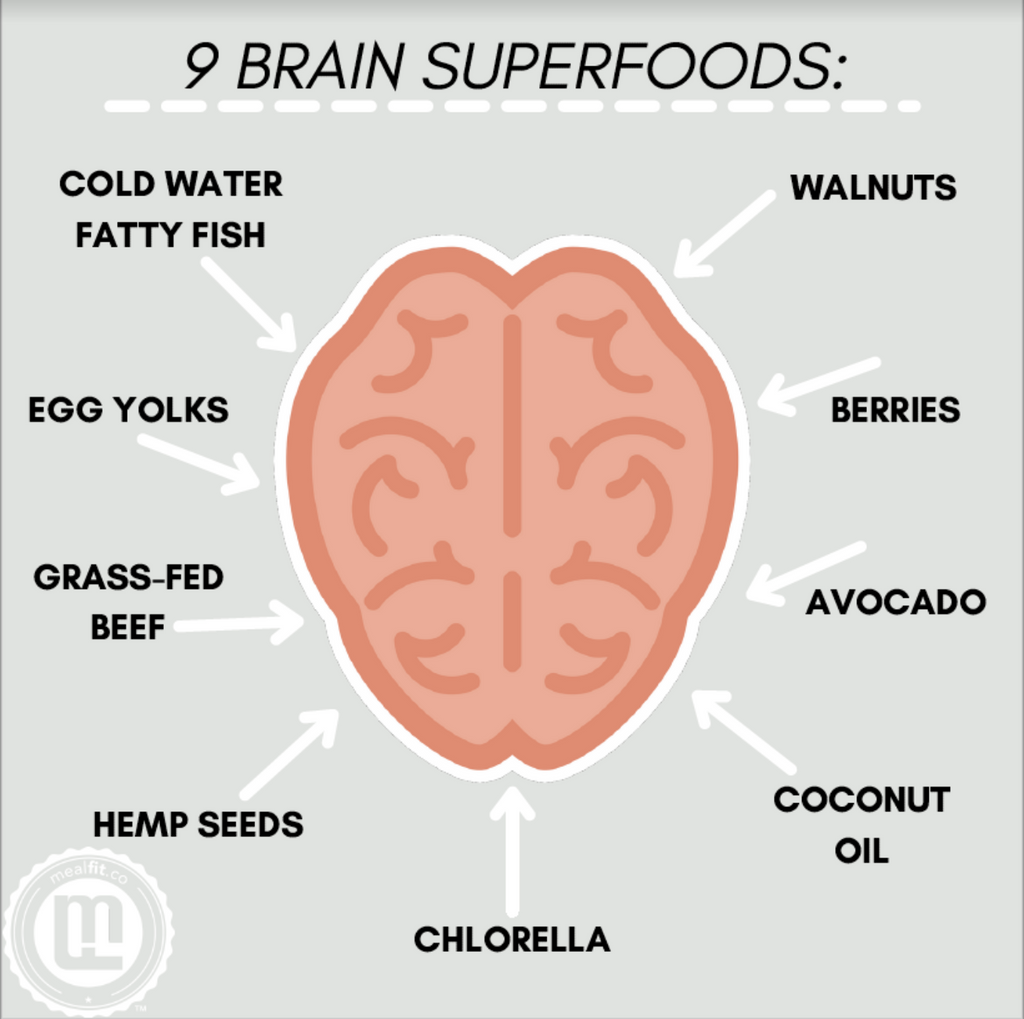 9 superfoods for a healthy brain