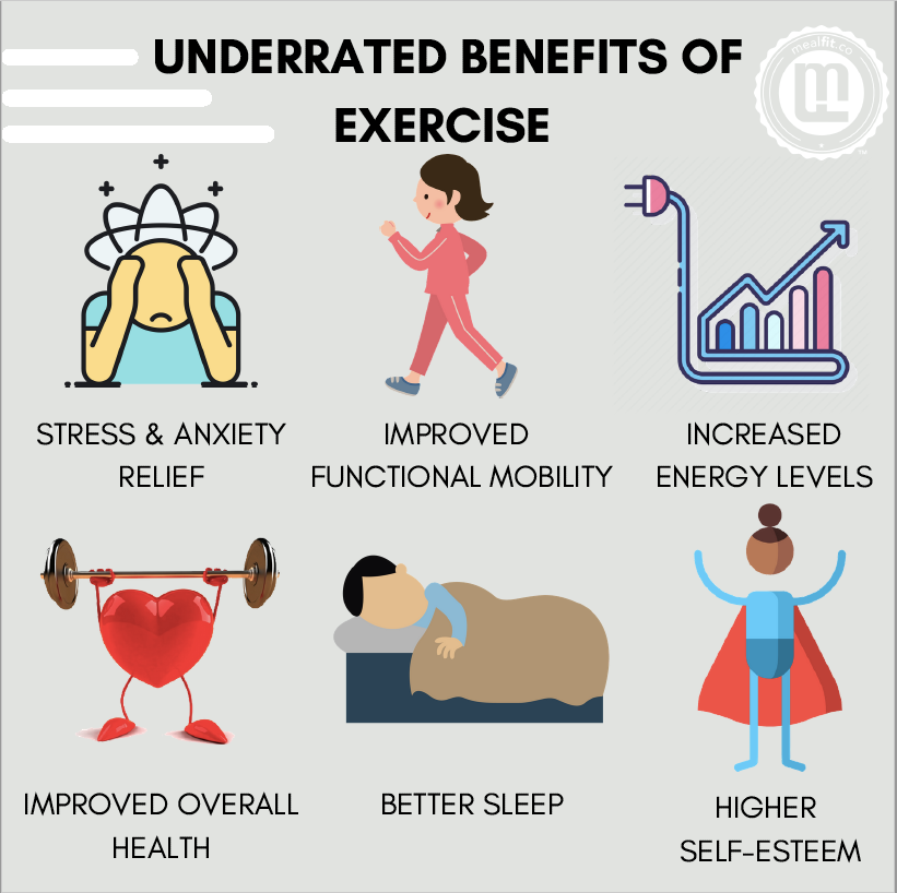 underrated benefits of exercise infographic