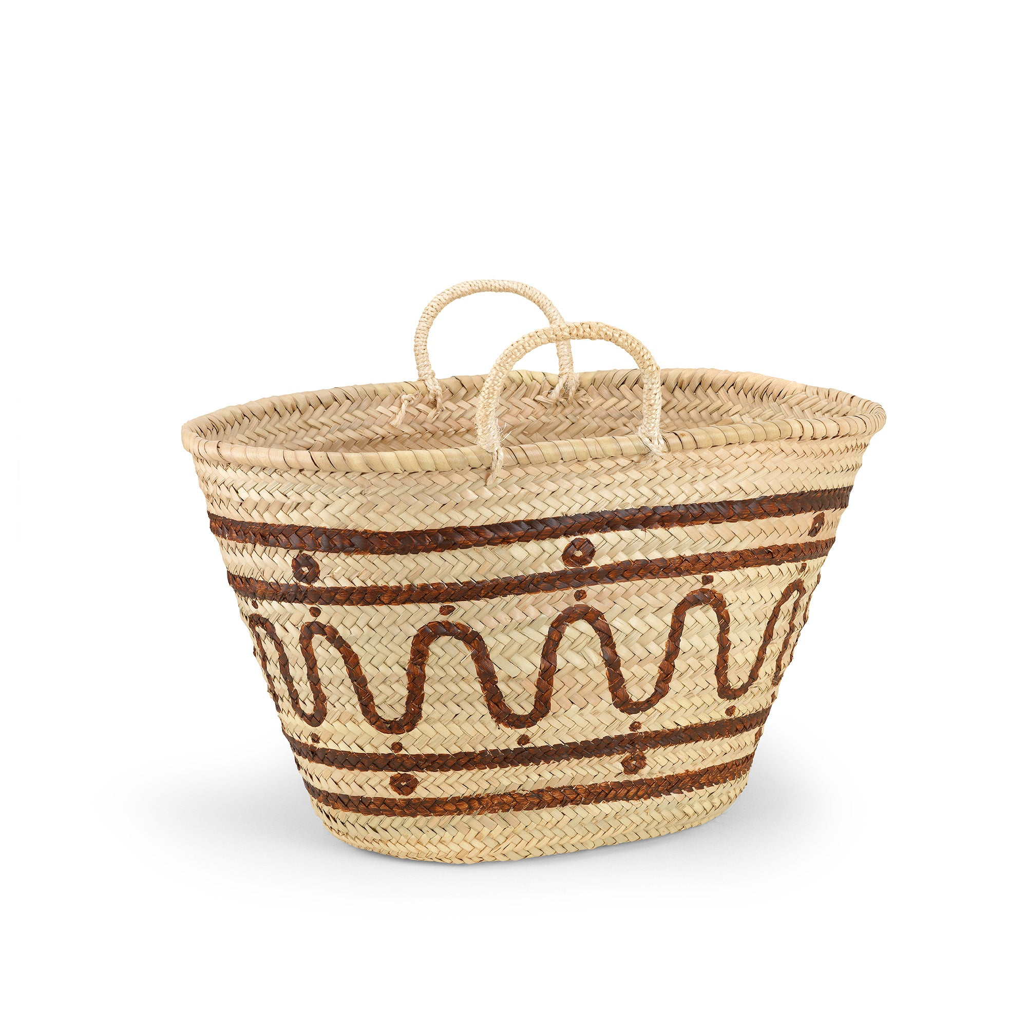 The Kyma Basket