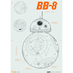 Official Star Wars BB - 8 A3 Poster