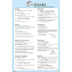 F In Exams Maxi Poster