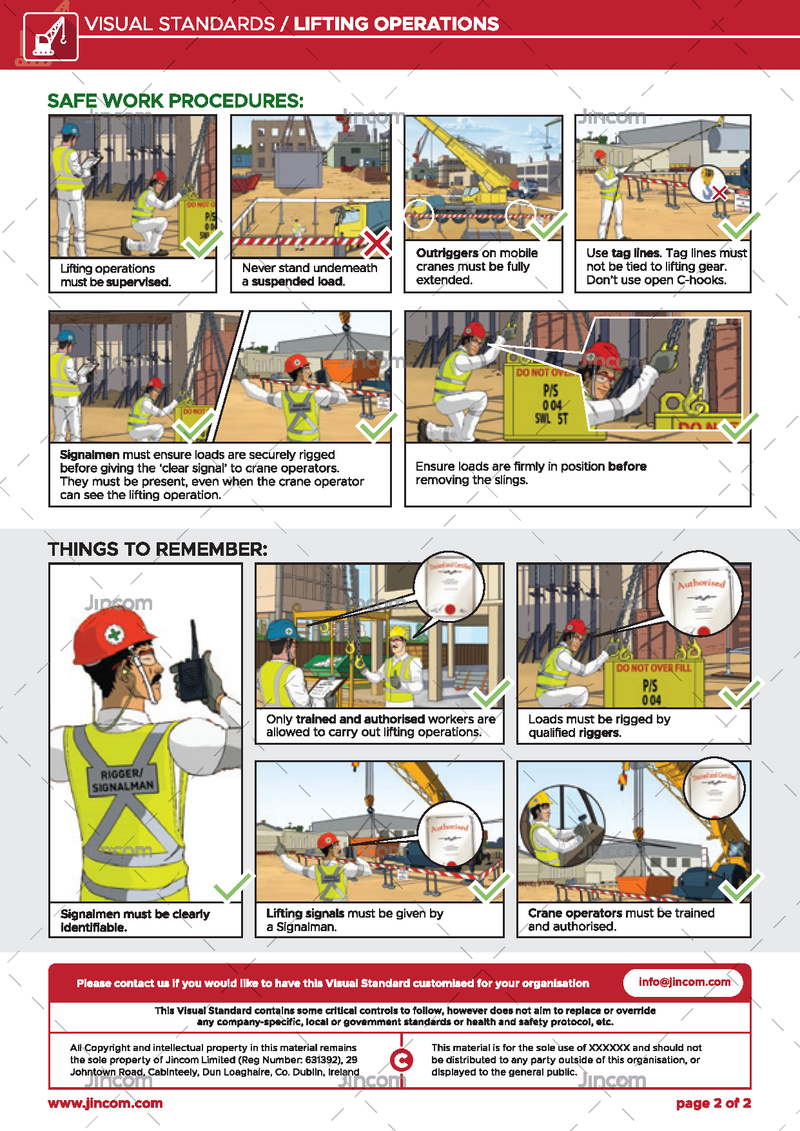 Lifting Operations | Visual Standard