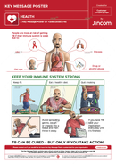 Tuberculosis (TB) | Key Message Poster