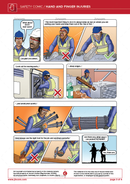 Hand and Finger Injuries | Safety Comic