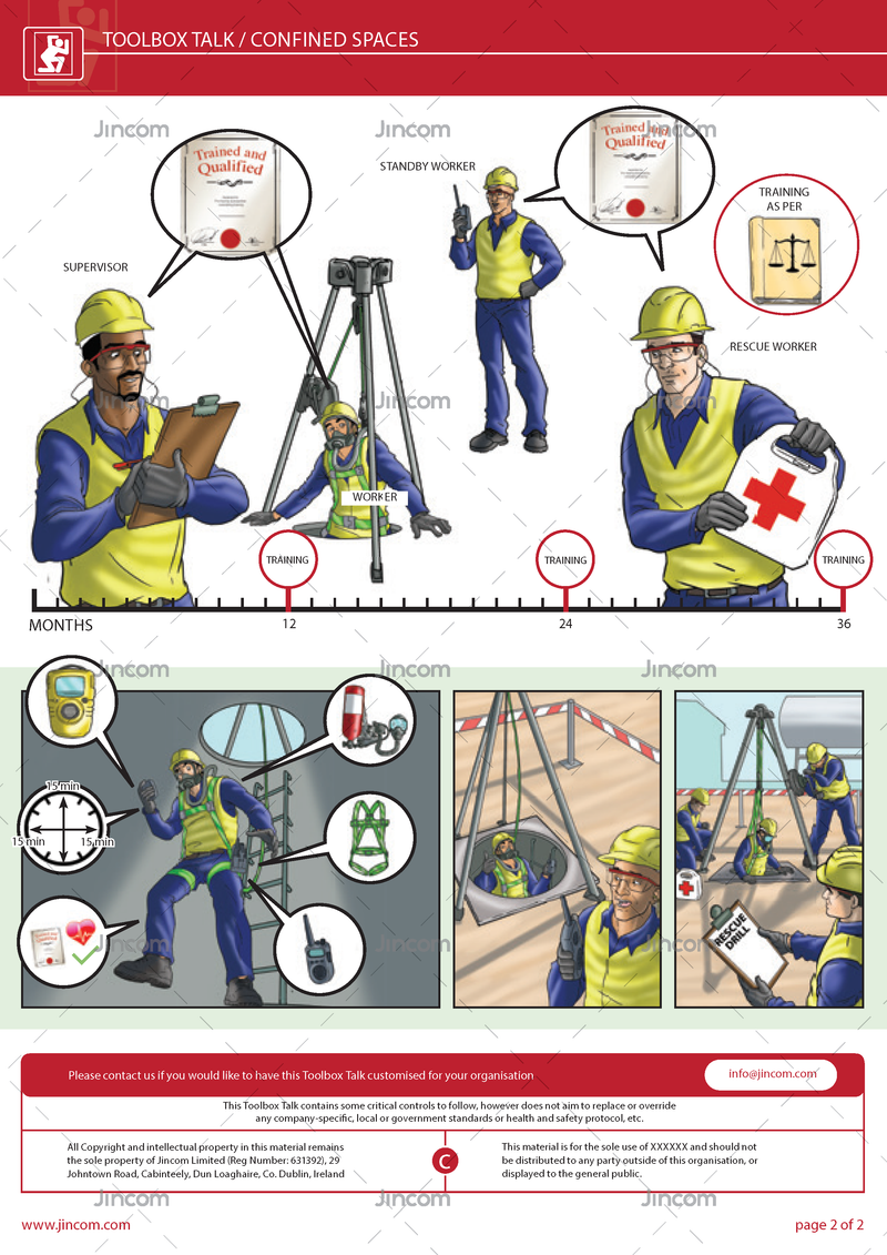Confined Spaces | Toolbox Talk