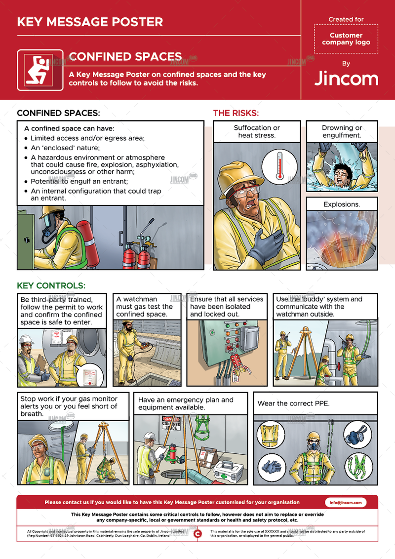 Confined Spaces | Key Message Poster