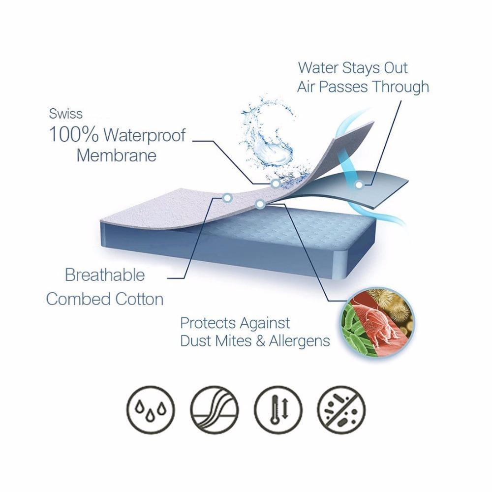 PERFECT MATTRESS PROTECTOR COVER