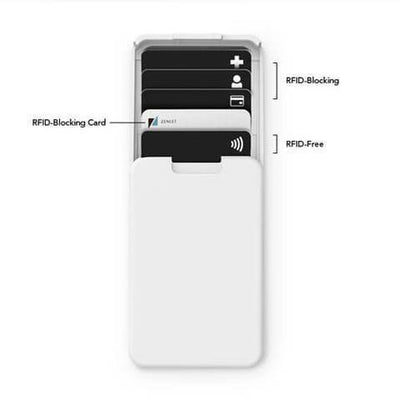 ULTRA-SLIM RFID SMART WALLET