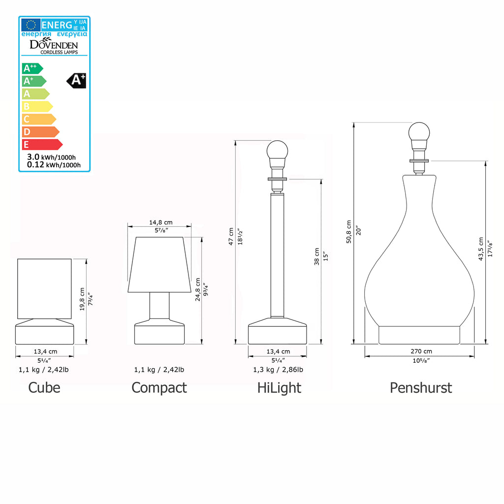 Drawing of lamp dimensions and EU energy label