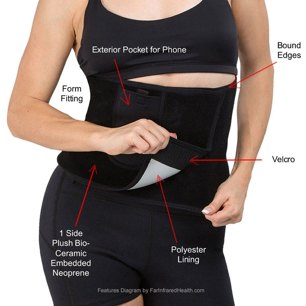Features - Bio-Ceramic Neoprene Waist Wraps