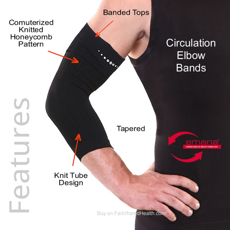 Features of the Far Infrared FIRMA Circulation Elbow Bands