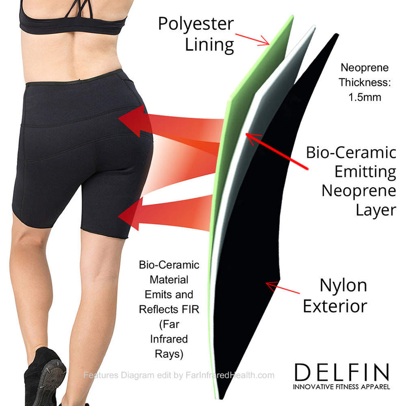 Weight Loss Shorts | Bio-Ceramic Neoprene Slimming Shapewear