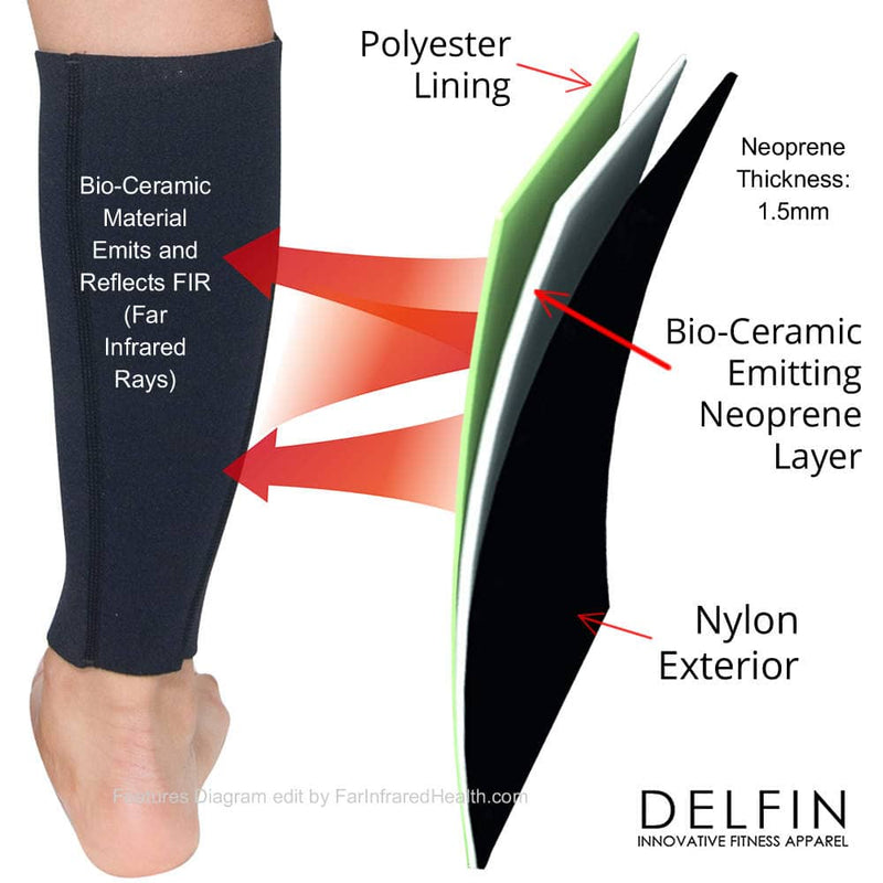 Bio-Ceramic Material in Calf Sleeves Emits and Reflects FIR (Far Infrared Rays)