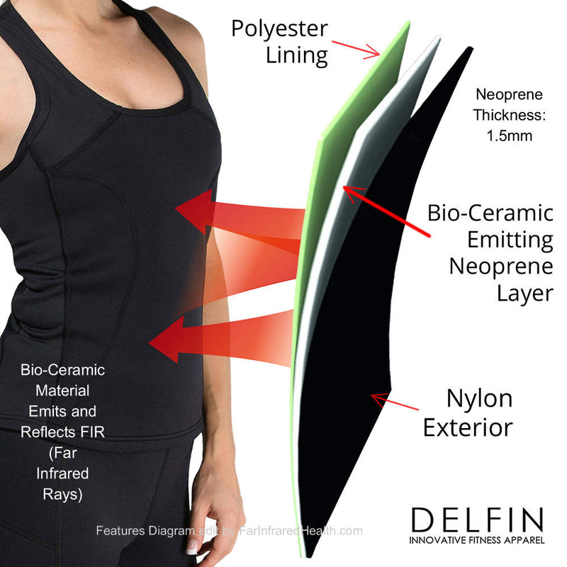 Bio-Ceramic Material in Tank Top Emits and Reflects FIR (Far Infrared Rays)