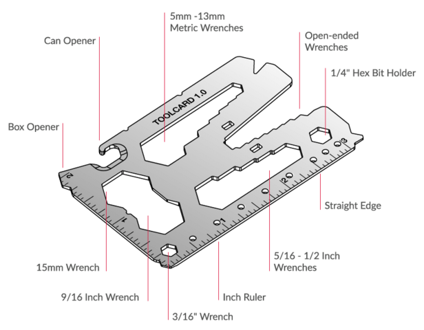 Diagram 2 of the Lever Gear Toolcard Pro components and functions