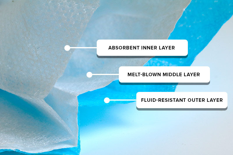 3 ply surgical mask diagram
