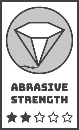 Gun Metal Abrasive Strength