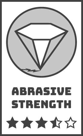 Multimetal Abrasive Strength