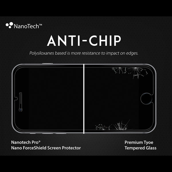 NanoTech® ForceShield Screen Protector for Apple iPhone