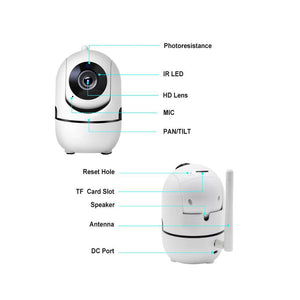 AIGA - AI Smart Security Camera