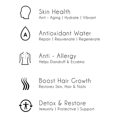 Hydrogen Health Benefits