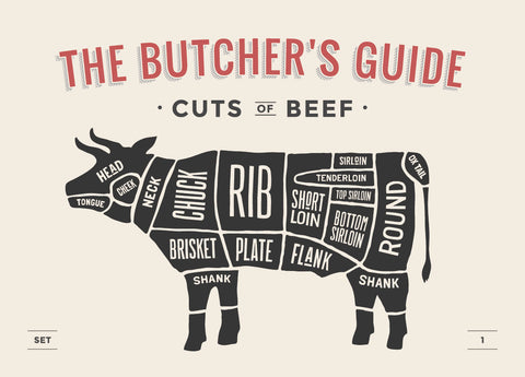 The Butcher's Guide to Meat featuring the nine primal cuts.