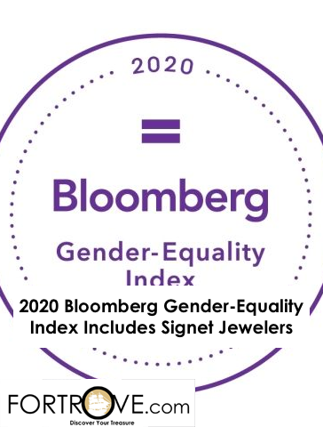 2020 Bloomberg Gender-Equality Index Includes Signet Jewelers