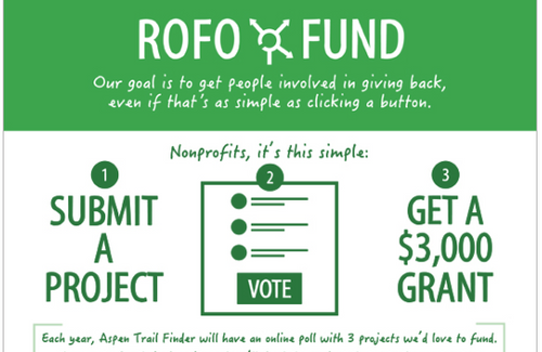 ROFO: Fund a Need for the Roaring Fork Valley