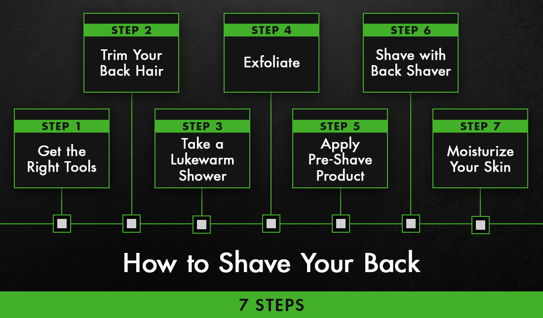 how to shave your back - 7 steps graphic