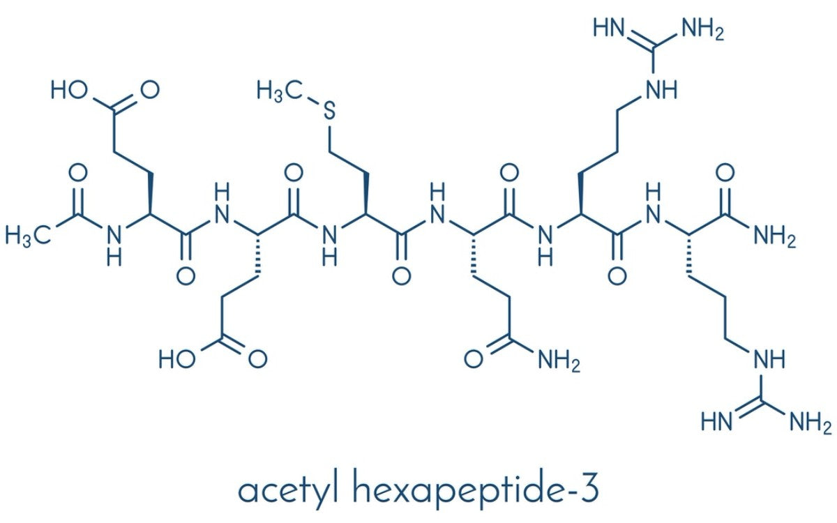 The Benefits of Acetyl Hexapeptide-8