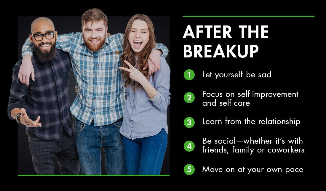 after the breakup graphic