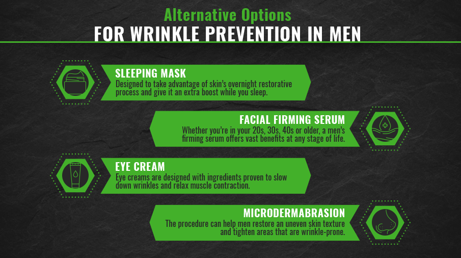 wrinkle prevention graphic
