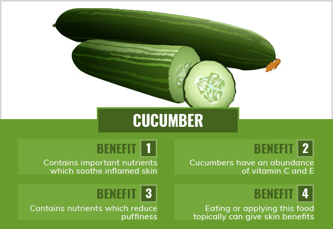 cucumber benefits graphic