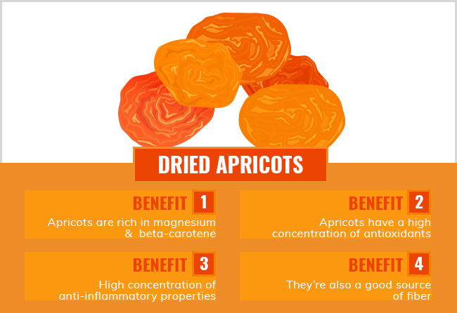 dried apricots benefit graphic