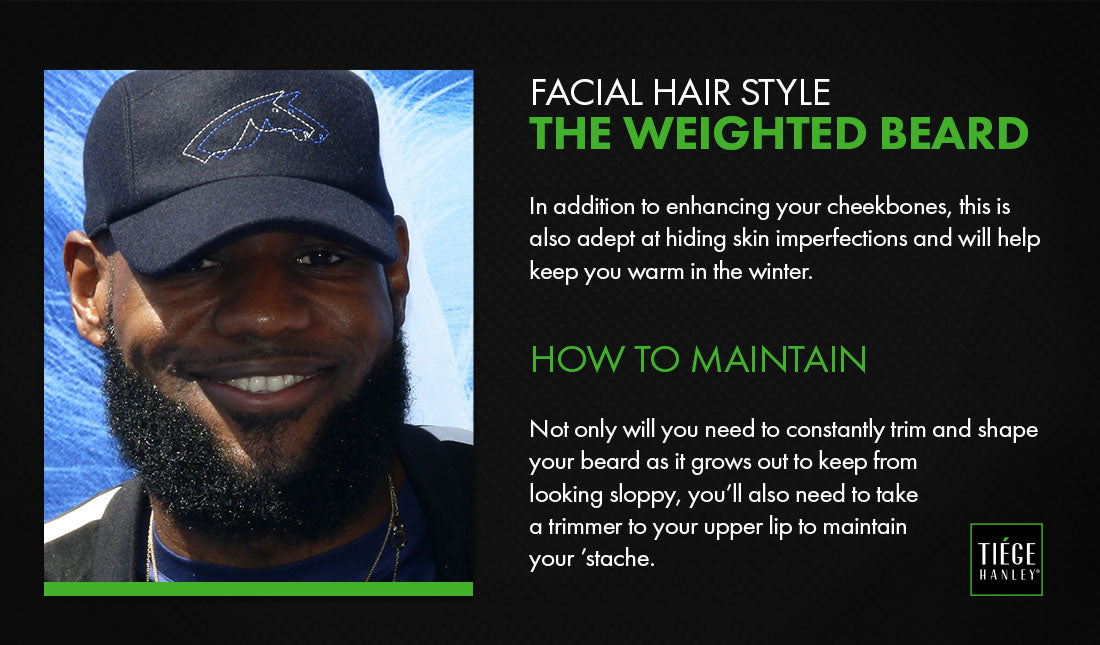 facial hair weighted beard graphic