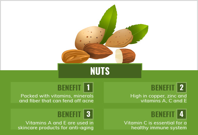 nuts benefits graphic